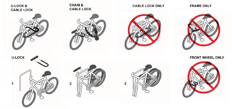 How to Properly Lock Your Bicycle: