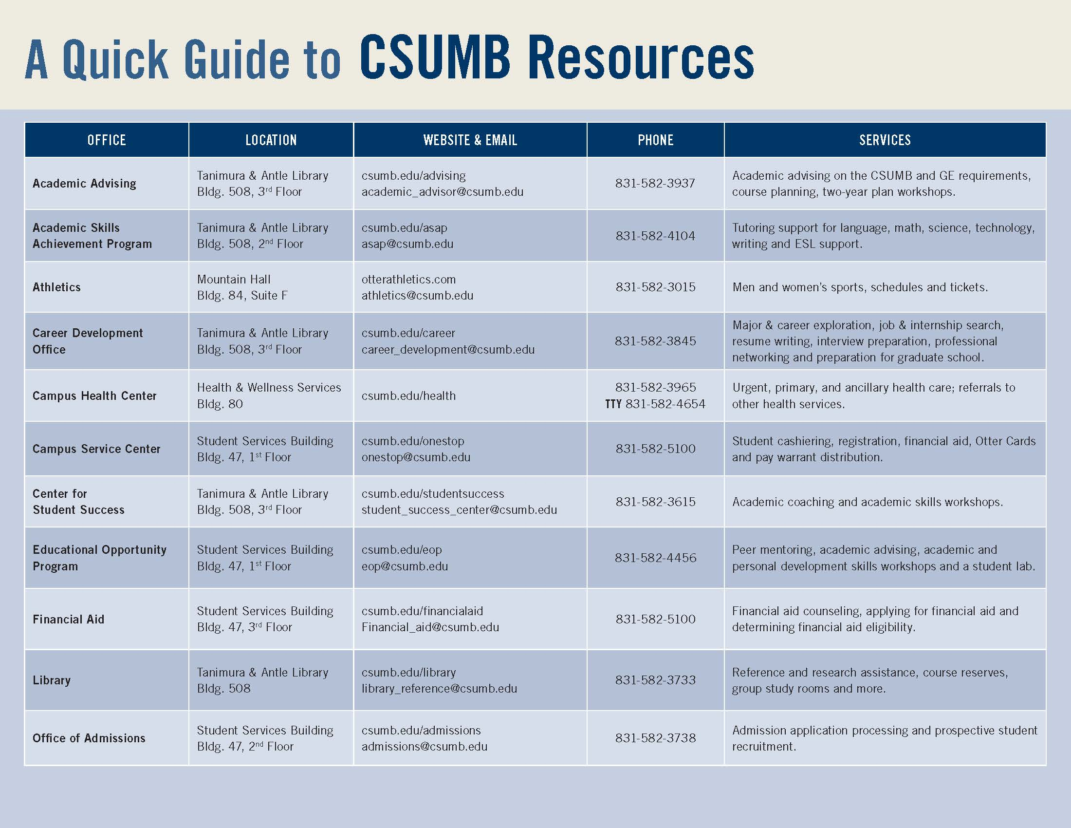 Quick guide resource page 1