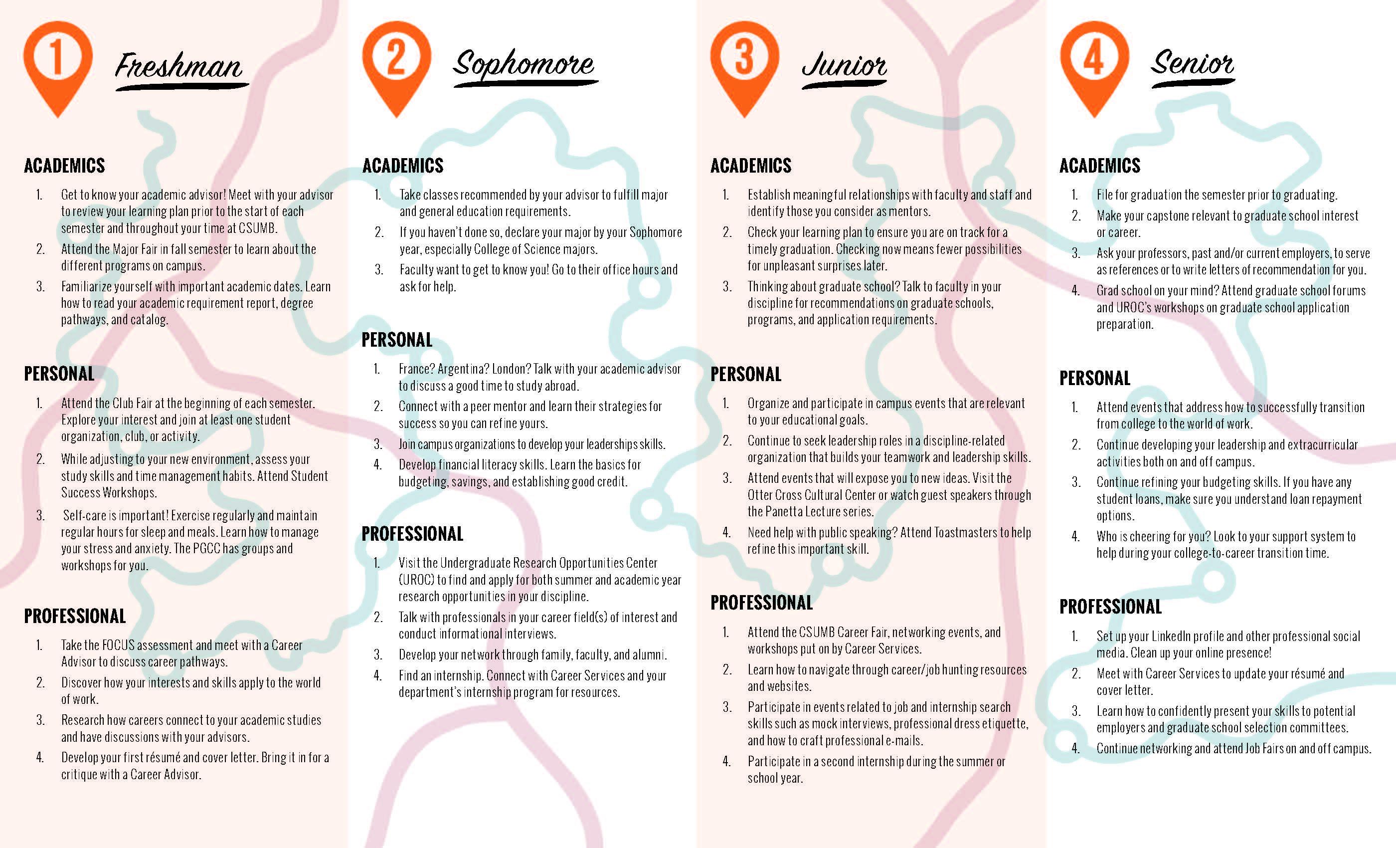 Roadmap information