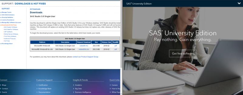 Faculty Training Workshop for Incorporating Data Analysis in Teaching Using SAS University Edition/ SAS Studio